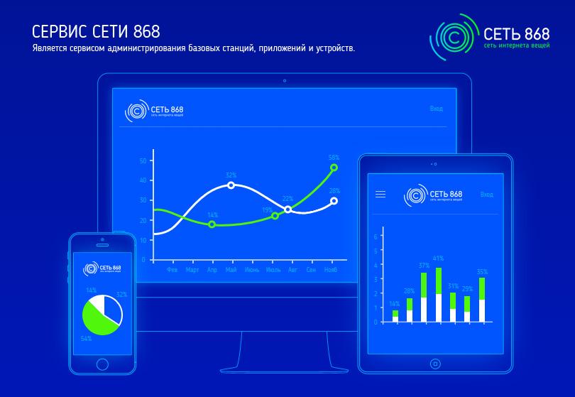 net868 2 - Сеть 868 — ещё один шаг в развитии интернета вещей