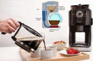 165698 1522940222 0 300x198 - Кофе в турке, джезве или в кофеварке, в чем разница